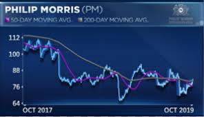 Its Time To Take Profits In Philip Morris If It Reaches