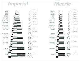 Metric To Imperial Bolt Chart Imperial Metric Thread Fastener Comparision Stp And Prt