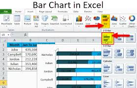 How To Make A Horizontal Bar Chart In Excel Bar Chart In Excel Examples How To Create Bar Chart In