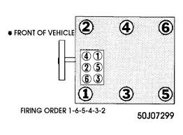 1989 buick century coil pack firing order engine mechanical 2carpros com forum automotive pictures 99387 graphic2 49