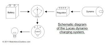 how does the lucas dynamo charging system work • matchless clueless schematic of the lucas charging system