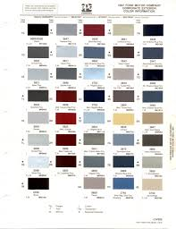 Paint Chips 1987 Ford Mercury