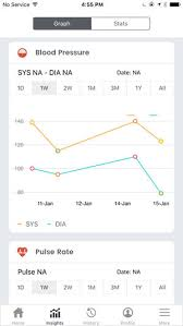 Smart Blood Pressure Smartbp On The App Store