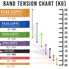 Peak Supps Resistance Band Light Resistance 0 5kg 6kg