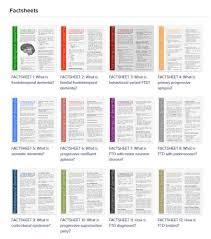 dementia fact sheet ftd fact sheets university college london institute of neurology