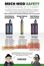 10 30 100 250 Ml E Liquid Juice Oil Vape Shisha Pen Refill 0