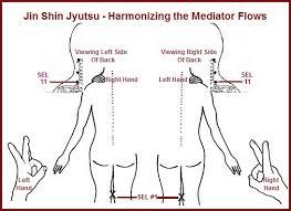 Jin Shin Do Chart Balanced Womens Blog Page 2
