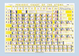 the cur sargent welch version of the henry hubbard periodic table