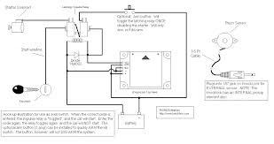 garage door sensor bypass craftsman garage door opener wired keypad manual beam sensor bypass remote genie