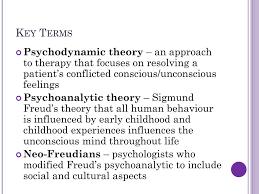 Psychodynamic Approach Ppt Psychodynamic Theories Powerpoint Presentation Id