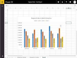 Power Bi Time Chart Power Bi Service Update Blog De Microsoft Power Bi