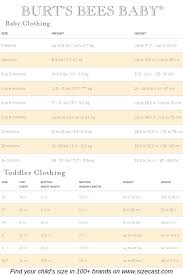 Hatley Baby Size Chart Burts Bees Size Chart Baby Clothes Size Chart Baby