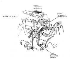 chevy corsica engine fan engine cooling problem chevy most likely faulty coolant temp sensor that turns on fan when hot