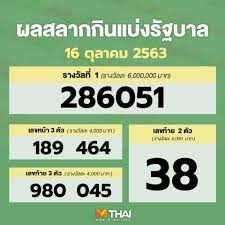 """ครีมทามือ Hand Cream Thailand """"บำรุงมือ บำรุงเล็บ"""" - Posts"""