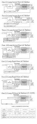 bal1400 wd jpg resize 600 1986 emergency ballast wiring schematic emergency image 600 x 1986