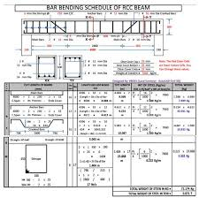 Rebar Bend Type Chart Bar Bending Schedule Of Rcc Beam Architectural Engineering