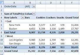 What Is Pivot Table How To Format Excel Pivot Table