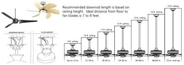 Standard Ceiling Fan Size Ceiling Fan Size For Room Standard Ceiling Best What Size Ceiling Fan For Bedroom