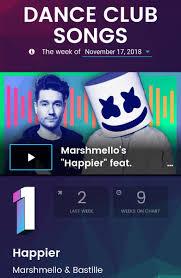 Bastille Charts