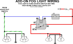 wiring fog lights into my truck ford muscle forums ford muscle Wiring Driving Lights To High Beam wiring fog lights into my truck ford muscle forums ford muscle cars tech forum wiring driving lights to high beam