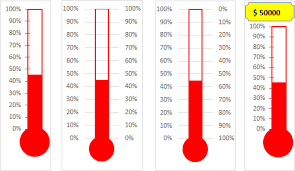 Creating A Thermometer Goal Chart In Excel Downloads 08 Template 08 Thermometer Chart Template E