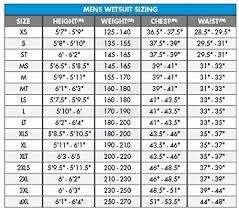 Phantom Aquatics Wetsuit Size Chart