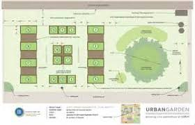 Small Picture Garden Plans Vegetable Garden Planner Vegetable Garden Layout