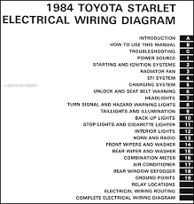 1984 toyota starlet wiring diagram manual original covers all 1984 toyota starlet models this book measures 11 x 8 5 and is 0 19 thick buy now for the best electrical information available