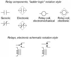 electrical drawing relay symbol the wiring diagram readingrat net Interposing Relay Wiring Diagram electrical drawing relay symbol the wiring diagram interposing relay circuit diagram