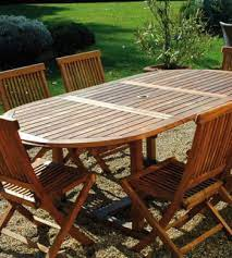 garden furniture treatment protection