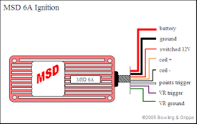 edelbrock msd 6al wiring diagram how to megasquirt your ford mustang 5 0 diyautotune com ignition wiring msd ignition wiring diagram