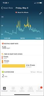 Fitbit Resting Heart Rate Chart Fitbit Versa In Depth Review Dc Rainmaker