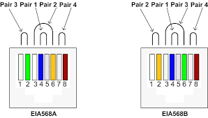 wiring diagram for cat 5 cable wiring diagram byblank cat 5 wiring diagram pdf at Cat5 Wiring Diagram