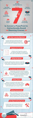 best presentation topics ideas science fair the 7 steps to convert powerpoint to e learning courses infographic takes a look at the steps needed to convert a powerpoint presentation to an elearning