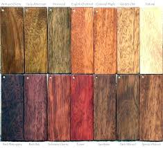 Sherwin Williams Bac Wiping Stain Color Chart Sherwin Williams Stain Samples Coshocton