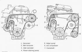 1999 saab 9 3 repair question serpentine belt engine mechanical 1 reply