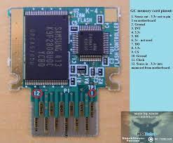 gamecube memory card sd gecko diagrams gc forever gamecube gamecube memory card sd gecko diagrams