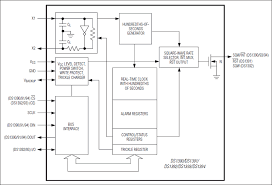 ds1390 low voltage spi 3 wire rtcs trickle charger maxim ds1390 ds1391 ds1392 ds1393 ds1394 functional diagram