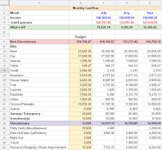 Create A Budget Worksheet 15 Budgeting Tips How To Budget Your Income And Expenses