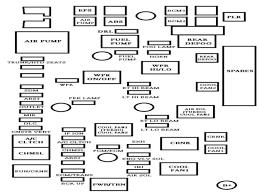 2007 gmc sierra fuse box diagram wiring diagram 2018 2015 chevy equinox fuse box diagram 2004 chevy silverado fuse box diagram 2007 gmc sierra wiring
