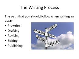 the writing process types of essays the writing process the  2 the writing process the path that you should follow when writing an essay prewrite drafting revising editing publishing
