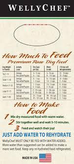 Turkey Feeding Chart Wellychef Turkey Feeding Chart Biopaw