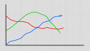 Graph Line Graph Points Business Stock Footage Video 100 Royalty Free 19059610 Shutterstock