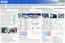 poster samples sherman crater gas monitoring research poster mount baker volcano