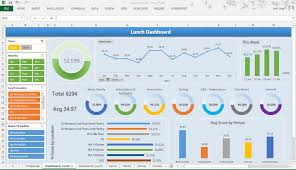 Good Excel Dashboard Design Excel Dashboard Showing Trends Averages Aggregates And