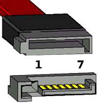 serial ata sata serial advanced technology attachment · allpinouts 7 pin serial ata connector male female