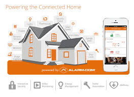large size of smart home redcap solutions home automation control your systems wifi best system