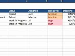 Microsoft Works Spreadsheet Tutorial And Microsoft