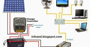 wiring diagram of solar panels ups battery load fan tv fans charge wiring diagram of solar panels ups battery load fan tv fans charge controller infozed tips help news guides reviews articles