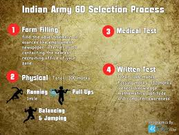 Indian Army Gd Eligibility Selection Process Age Height